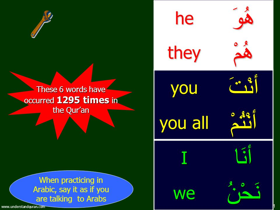 هُوَ هُمْ أنْتَ أنْتُمْ أنَا نَحْنُ he they you you all I we