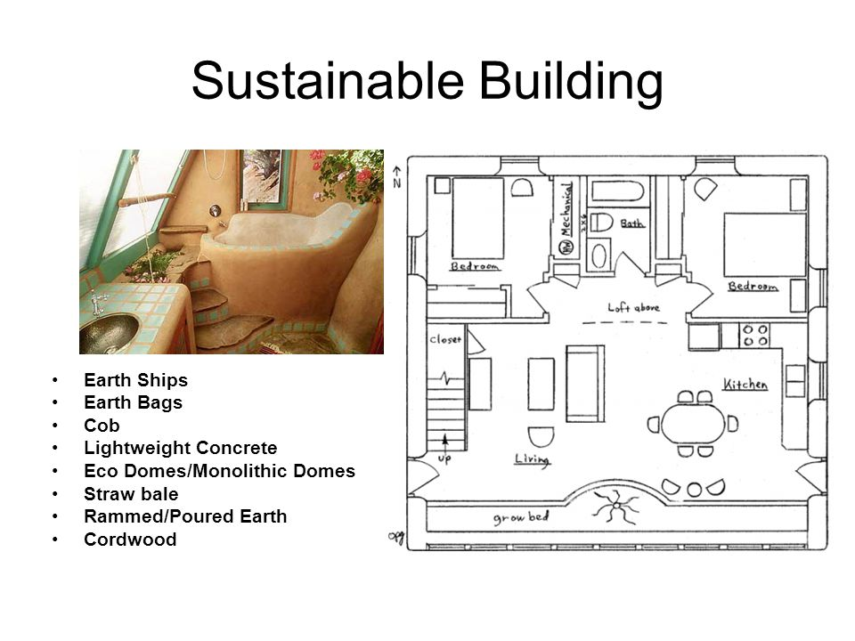 Sustainable Building Earth Ships Earth Bags Cob Lightweight Concrete
