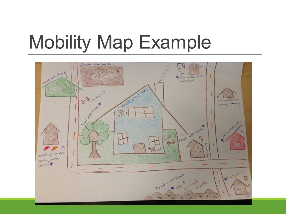 Mobility Map Example