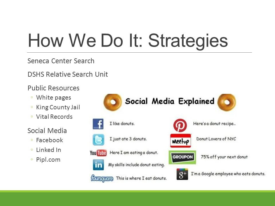 How We Do It: Strategies