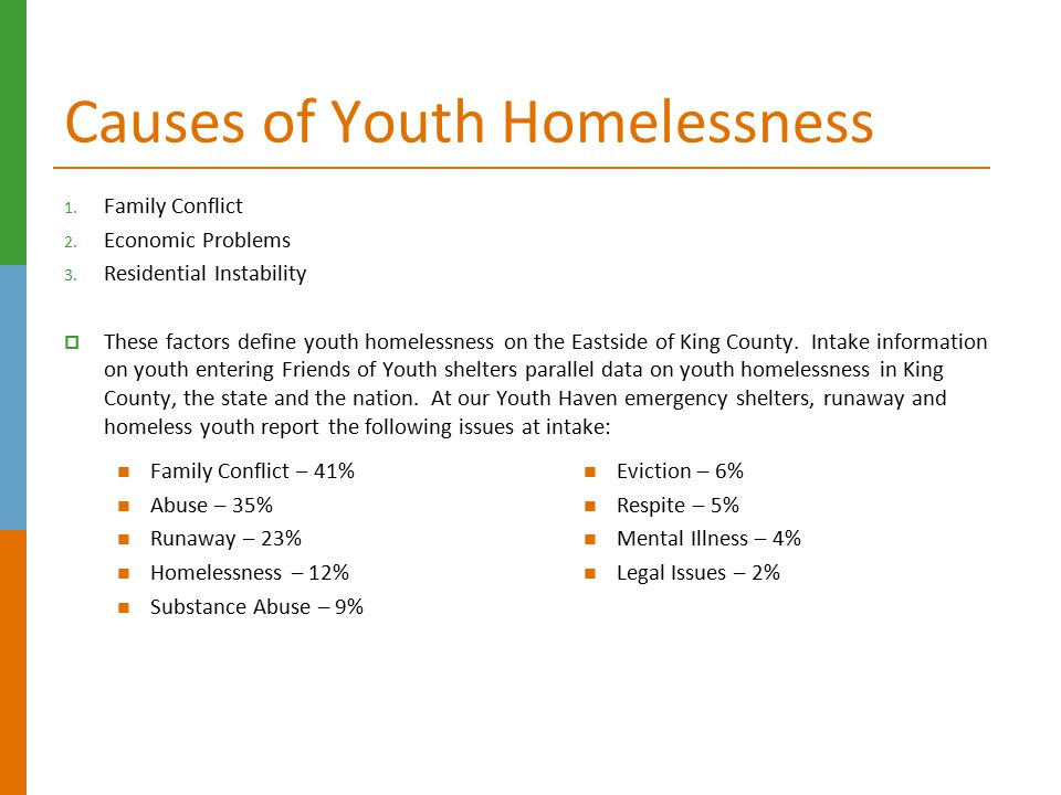 Causes of Youth Homelessness