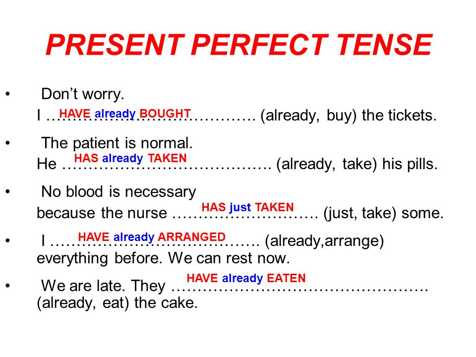 PRESENT PERFECT TENSE Don't worry.
