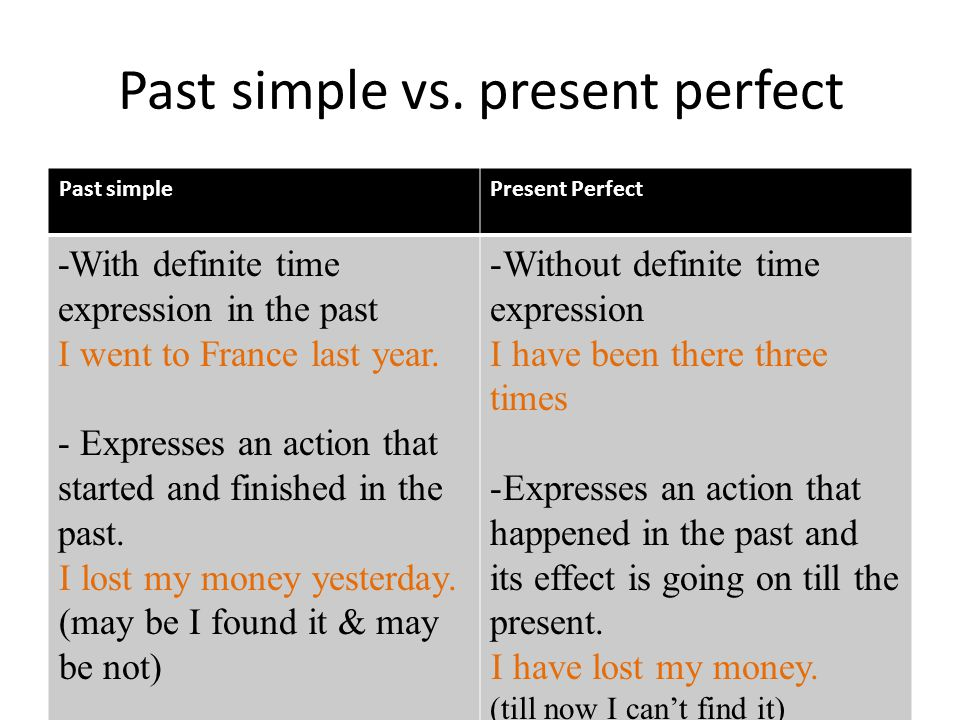 Past simple vs. present perfect