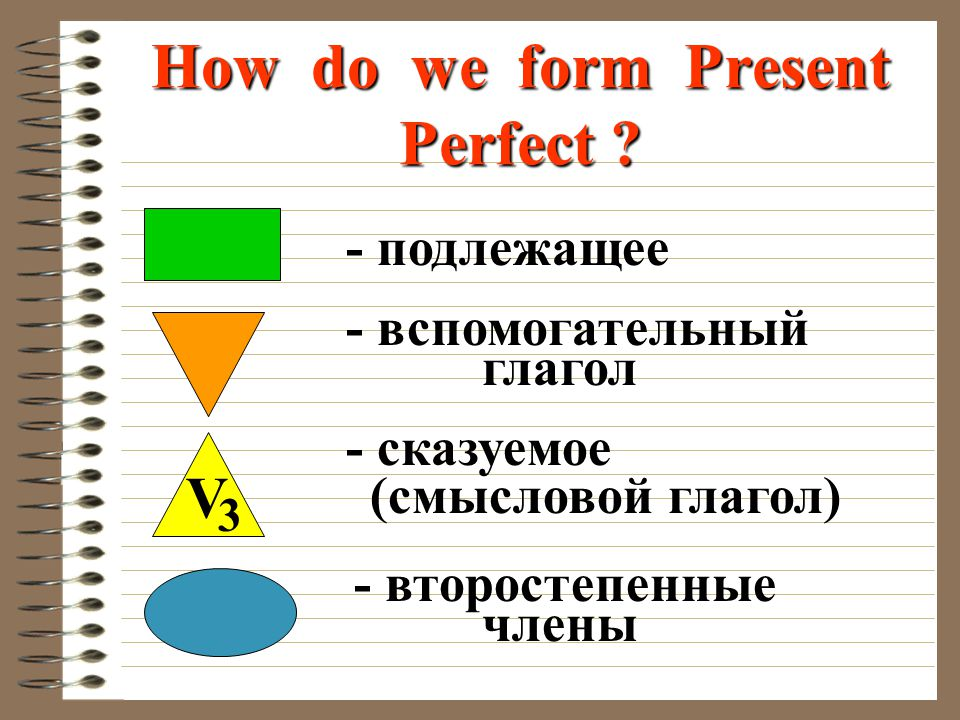 How do we form Present Perfect