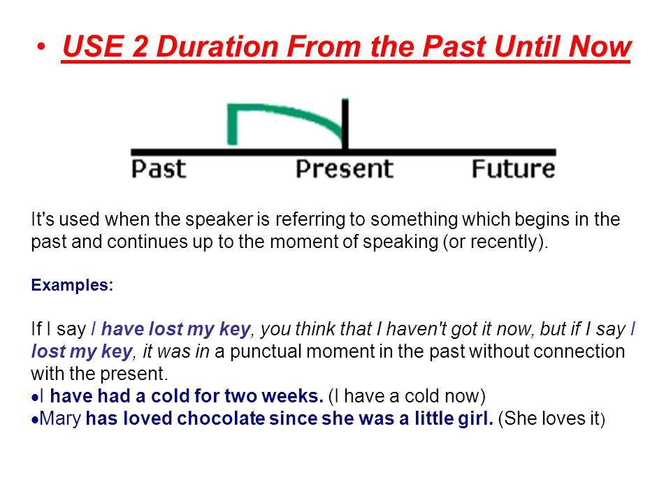 USE 2 Duration From the Past Until Now