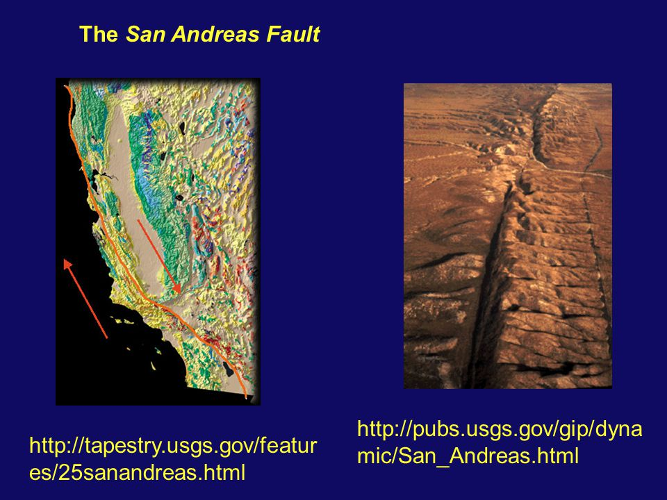 The San Andreas Fault http://pubs.usgs.gov/gip/dynamic/San_Andreas.html.