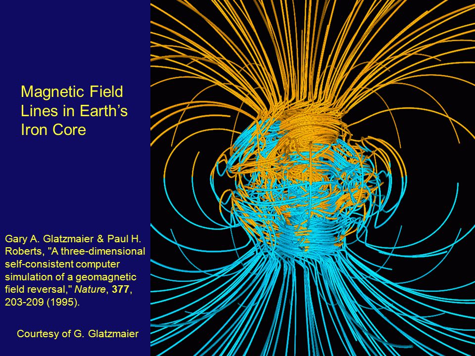 Magnetic Field Lines in Earth's Iron Core