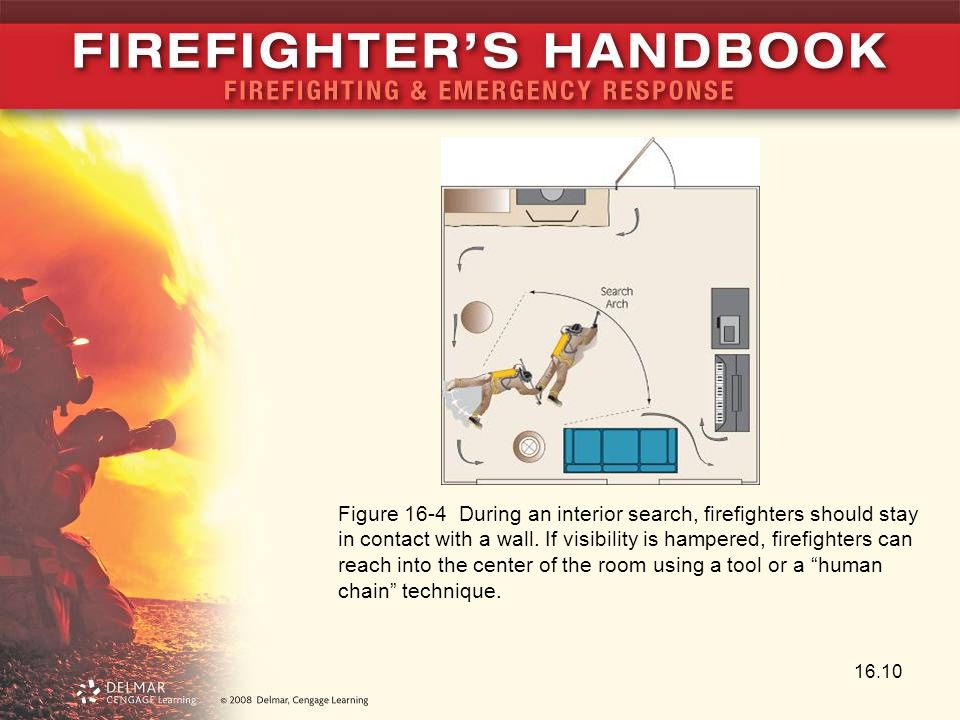 Figure 16-4 During an interior search, firefighters should stay in contact with a wall.