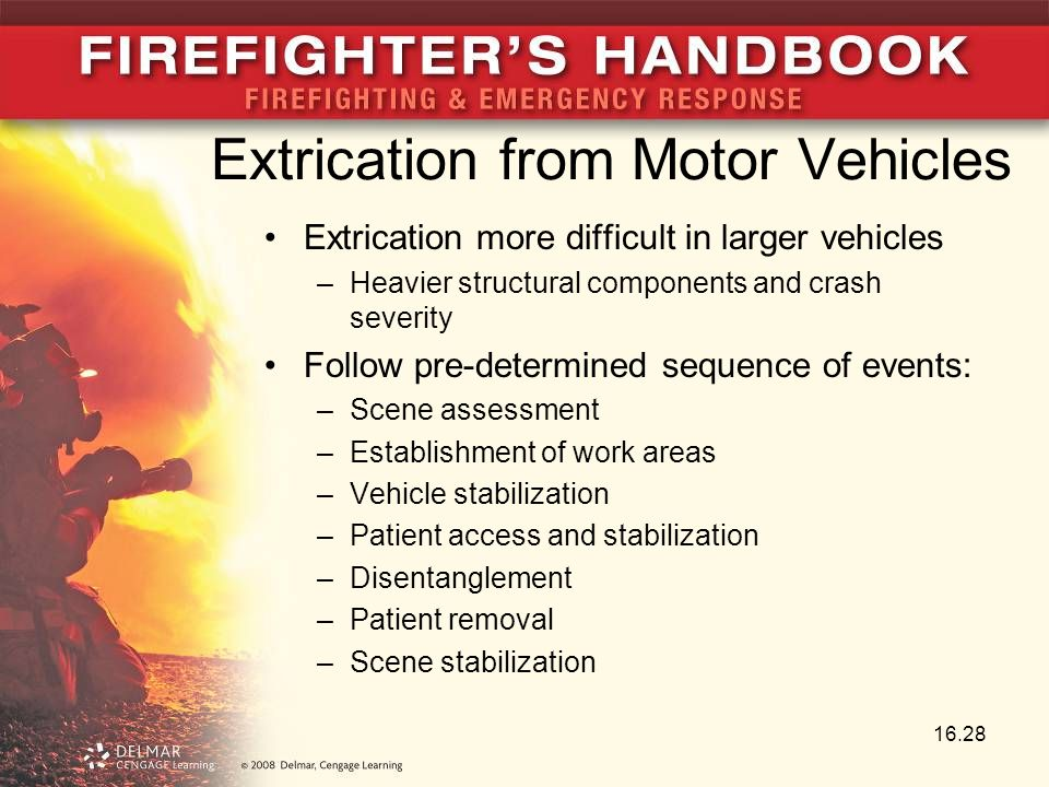 Extrication from Motor Vehicles
