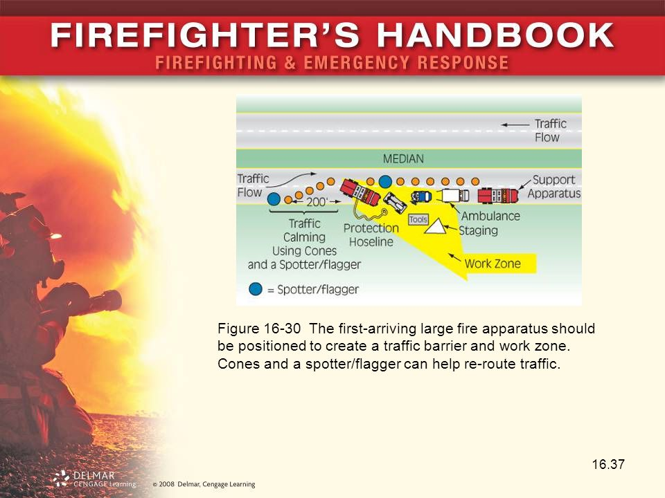 Figure 16-30 The first-arriving large fire apparatus should be positioned to create a traffic barrier and work zone.