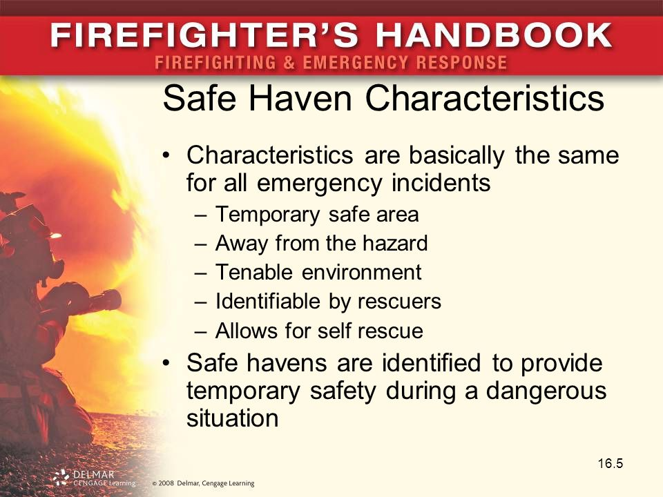 Safe Haven Characteristics