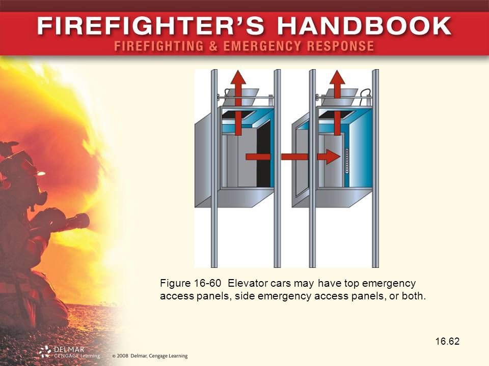 Figure 16-60 Elevator cars may have top emergency access panels, side emergency access panels, or both.