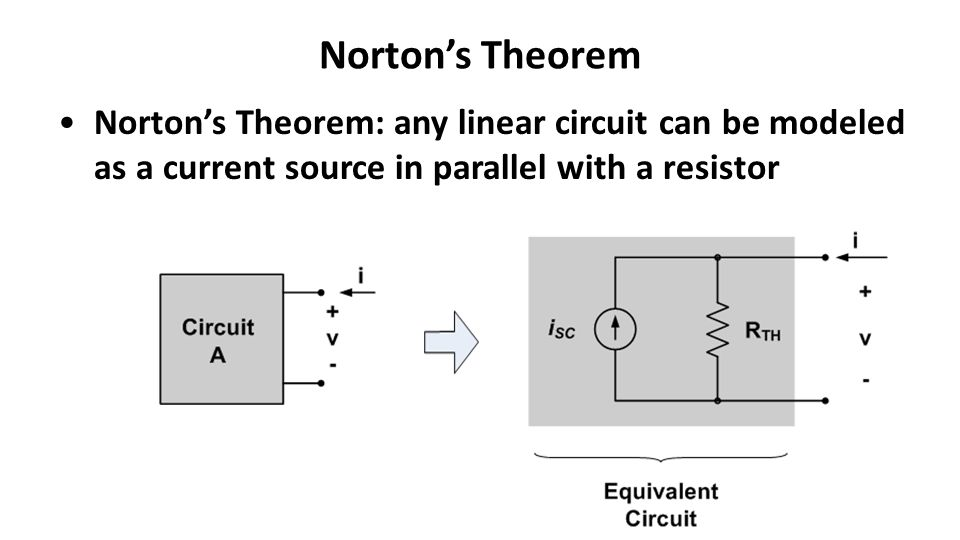 Norton's Theorem Norton's Theorem: any linear circuit can be modeled as a current source in parallel with a resistor.