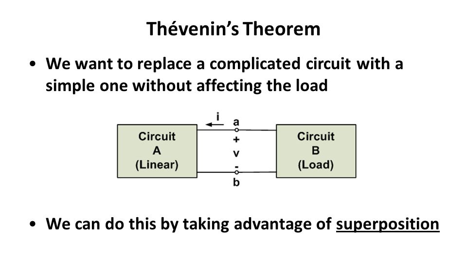 Thévenin's Theorem We want to replace a complicated circuit with a simple one without affecting the load.