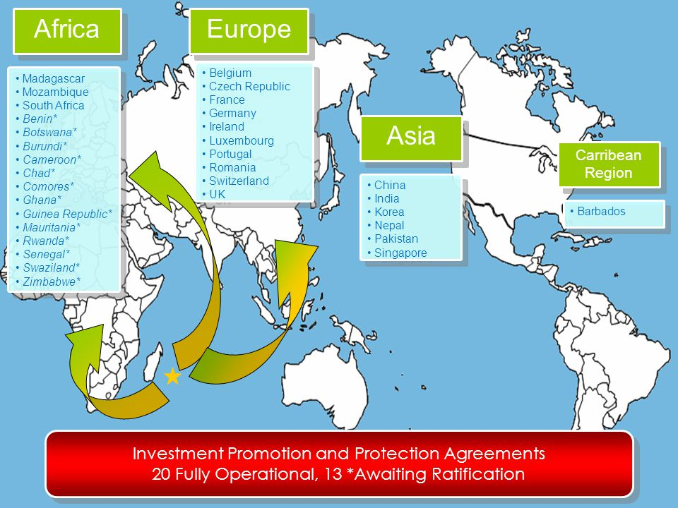 Africa Europe Asia Investment Promotion and Protection Agreements
