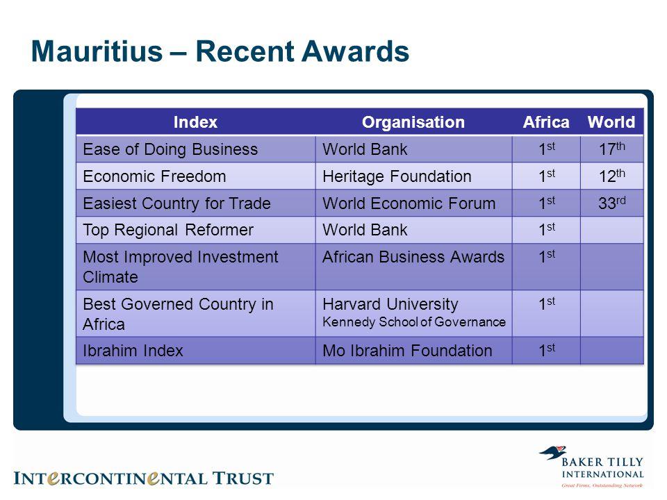 Mauritius – Recent Awards