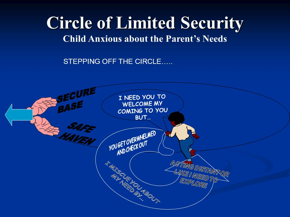 Circle of Limited Security