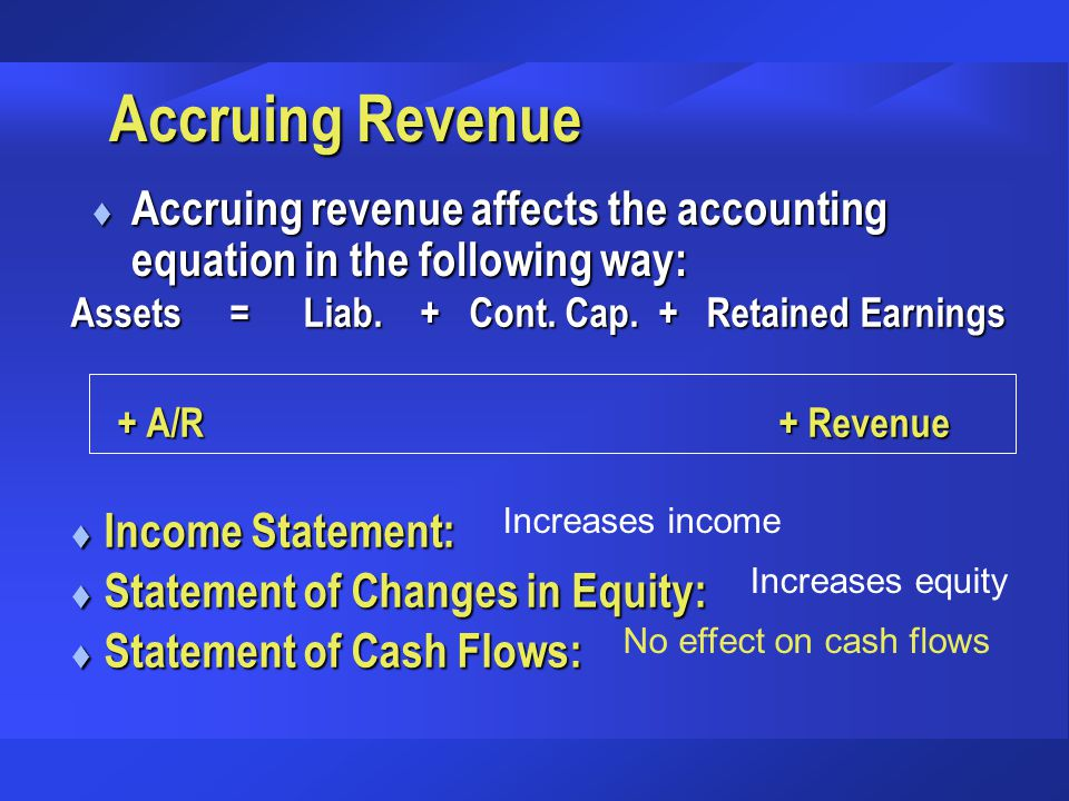 Accruing Revenue Accruing revenue affects the accounting equation in the following way: