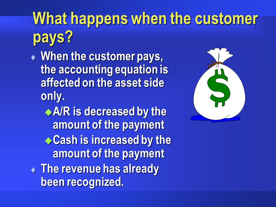 What happens when the customer pays