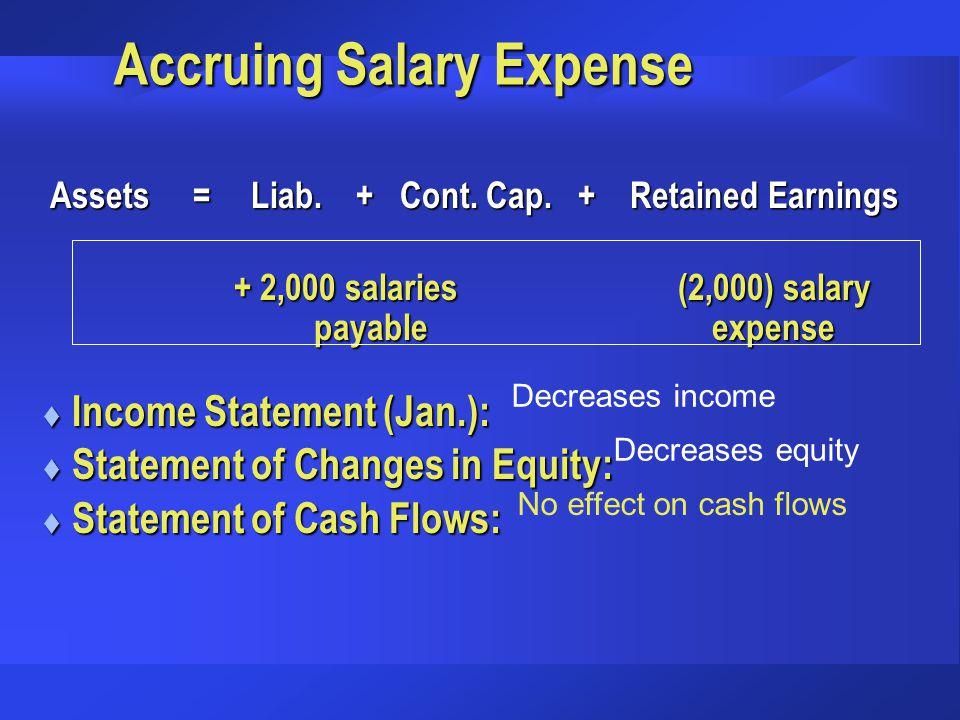 Accruing Salary Expense