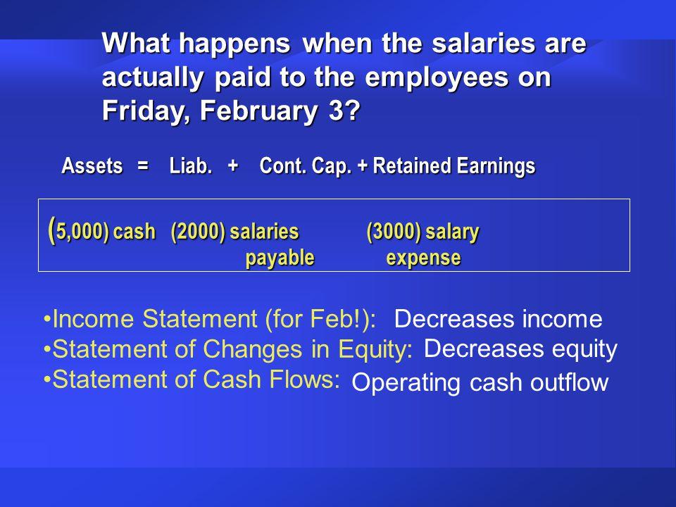 (5,000) cash (2000) salaries (3000) salary