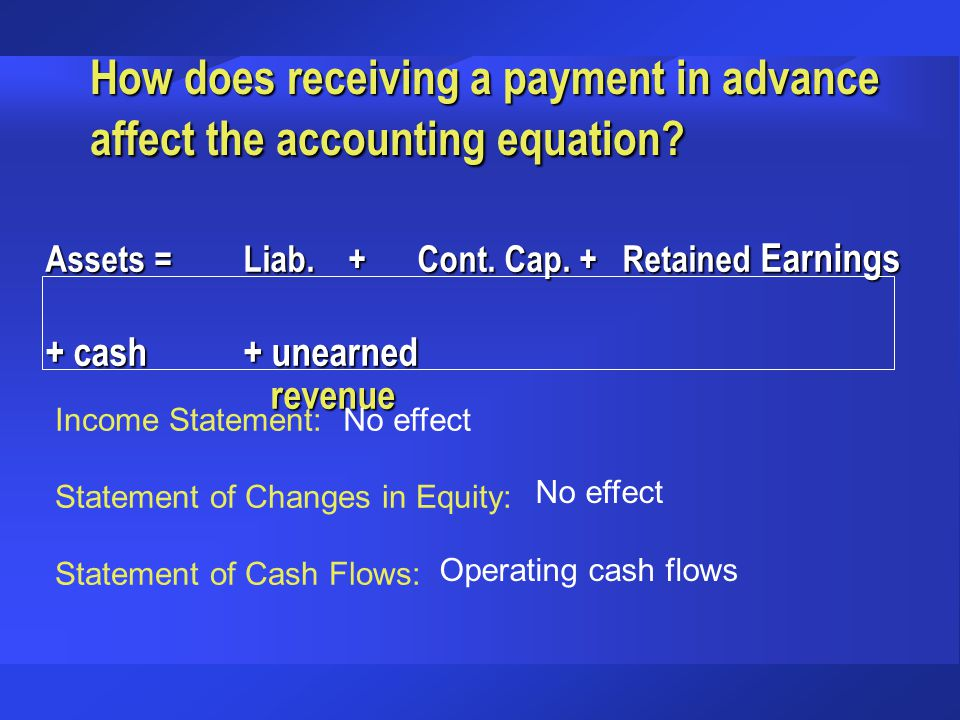 How does receiving a payment in advance affect the accounting equation
