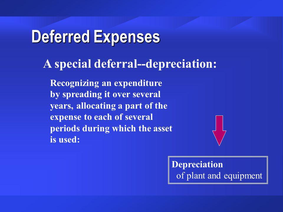 Deferred Expenses A special deferral--depreciation: