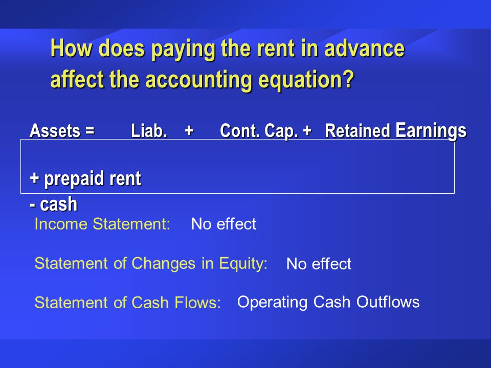 How does paying the rent in advance affect the accounting equation