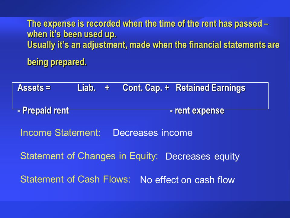 The expense is recorded when the time of the rent has passed – when it's been used up. Usually it's an adjustment, made when the financial statements are being prepared.