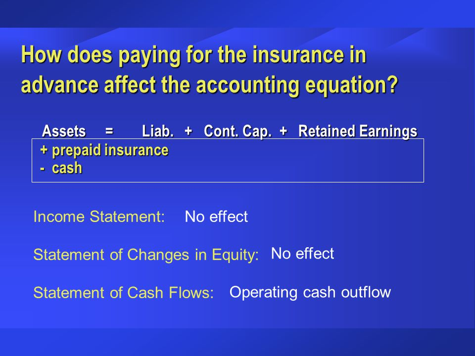 How does paying for the insurance in advance affect the accounting equation
