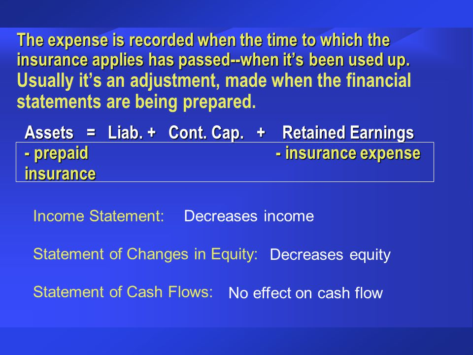 Assets = Liab. + Cont. Cap. + Retained Earnings