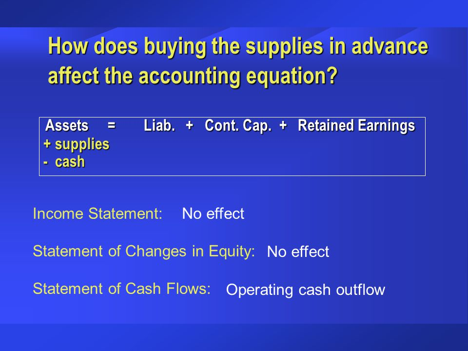 How does buying the supplies in advance affect the accounting equation
