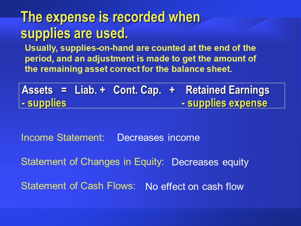 The expense is recorded when supplies are used.