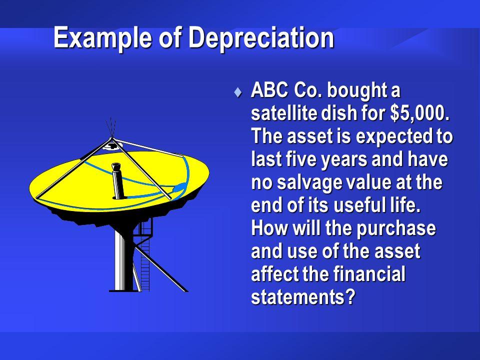 Example of Depreciation