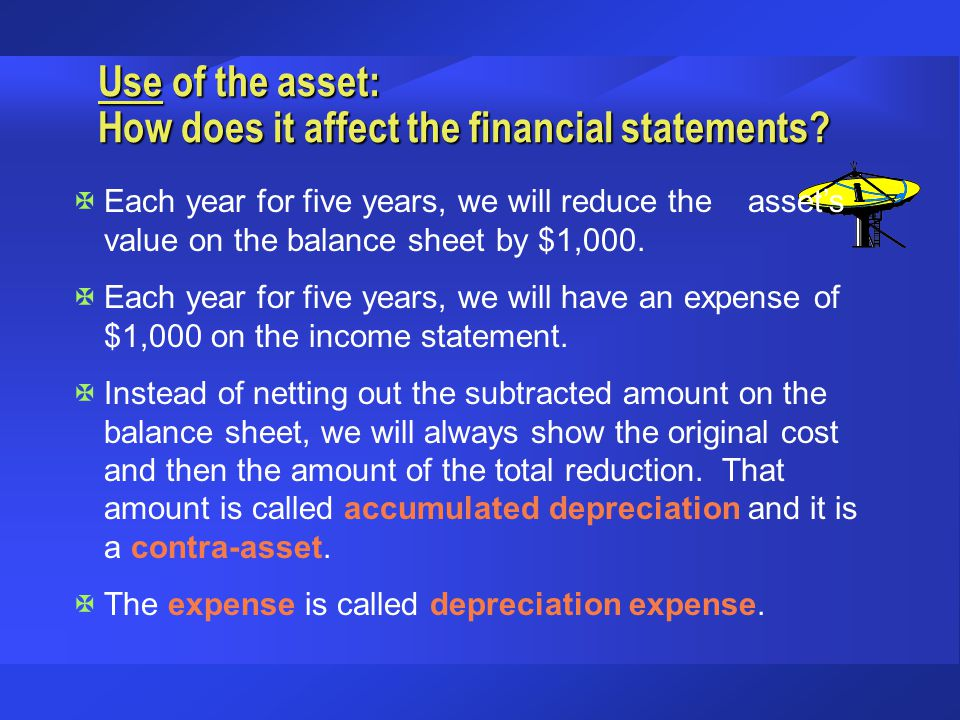 Use of the asset: How does it affect the financial statements