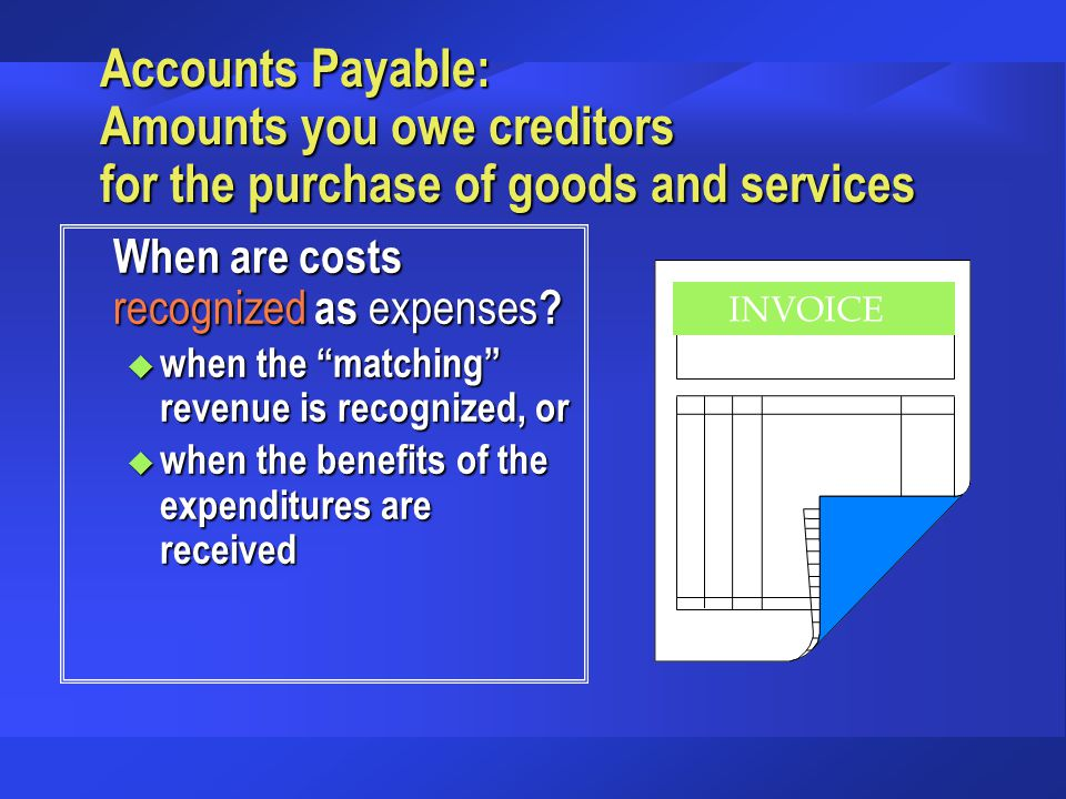 Accounts Payable: Amounts you owe creditors for the purchase of goods and services