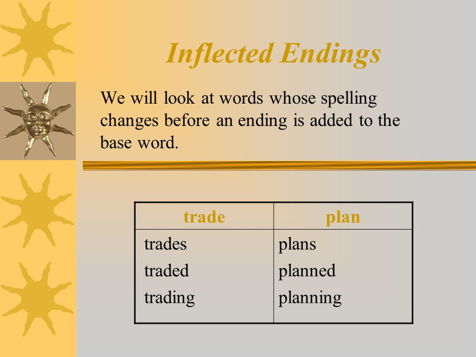 Inflected Endings We will look at words whose spelling changes before an ending is added to the base word.
