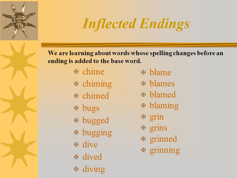Inflected Endings chime blame chiming blames chimed blamed bugs