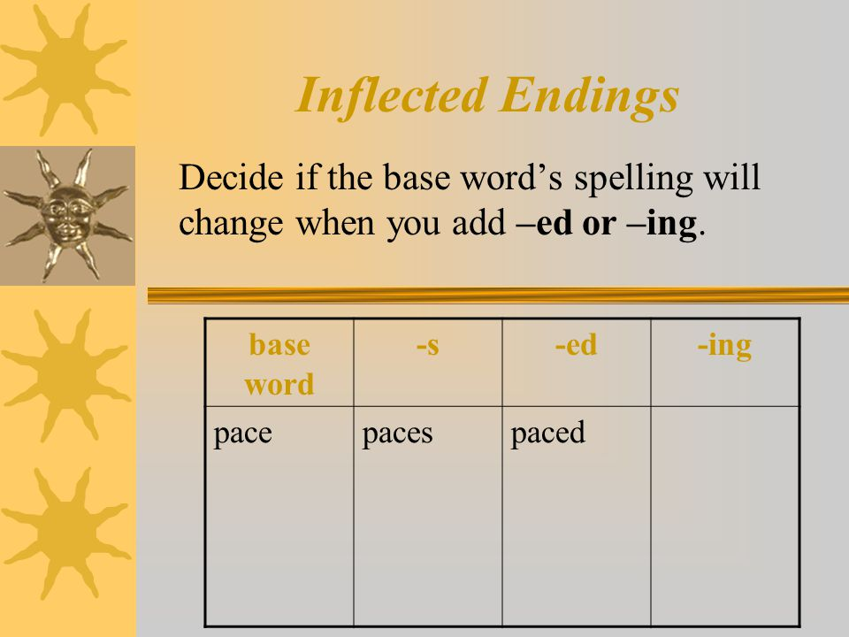Inflected Endings Decide if the base word's spelling will change when you add –ed or –ing. base word.