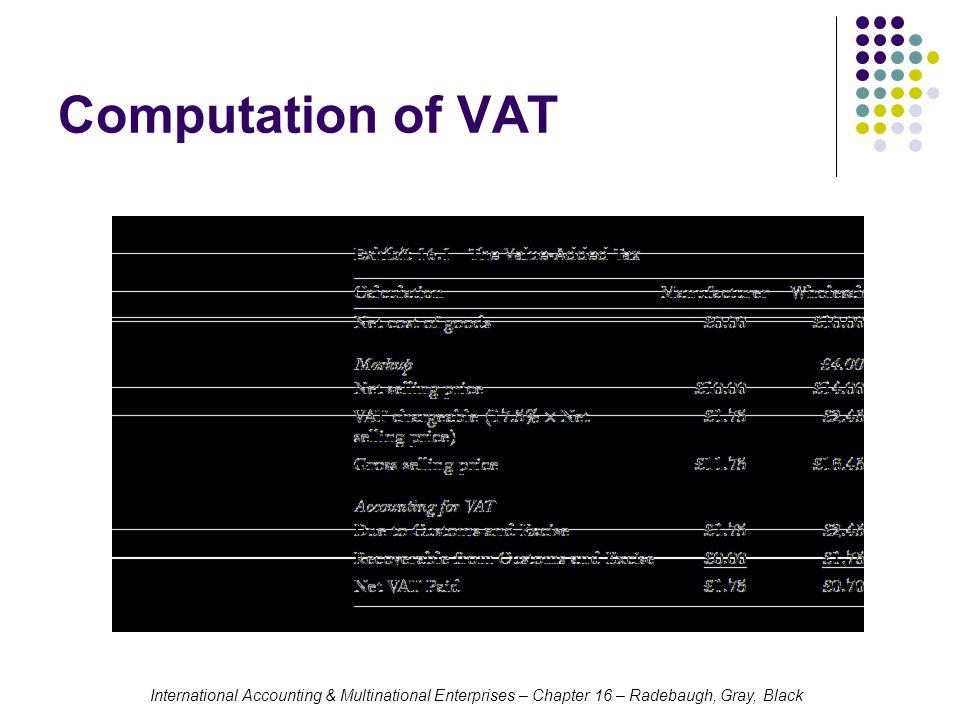 Computation of VAT International Accounting & Multinational Enterprises – Chapter 16 – Radebaugh, Gray, Black.