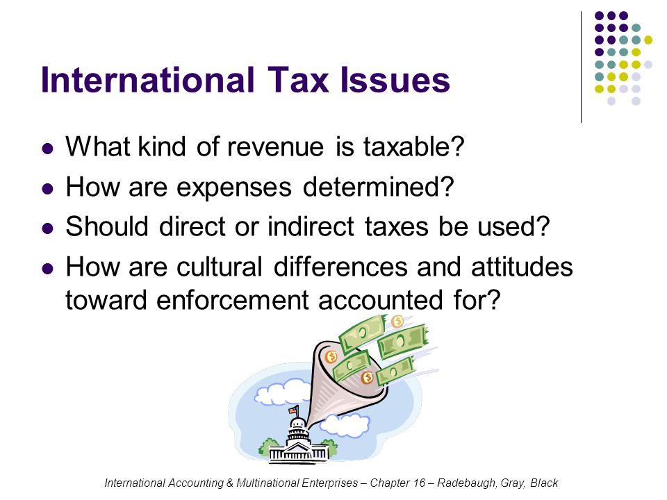 International Tax Issues
