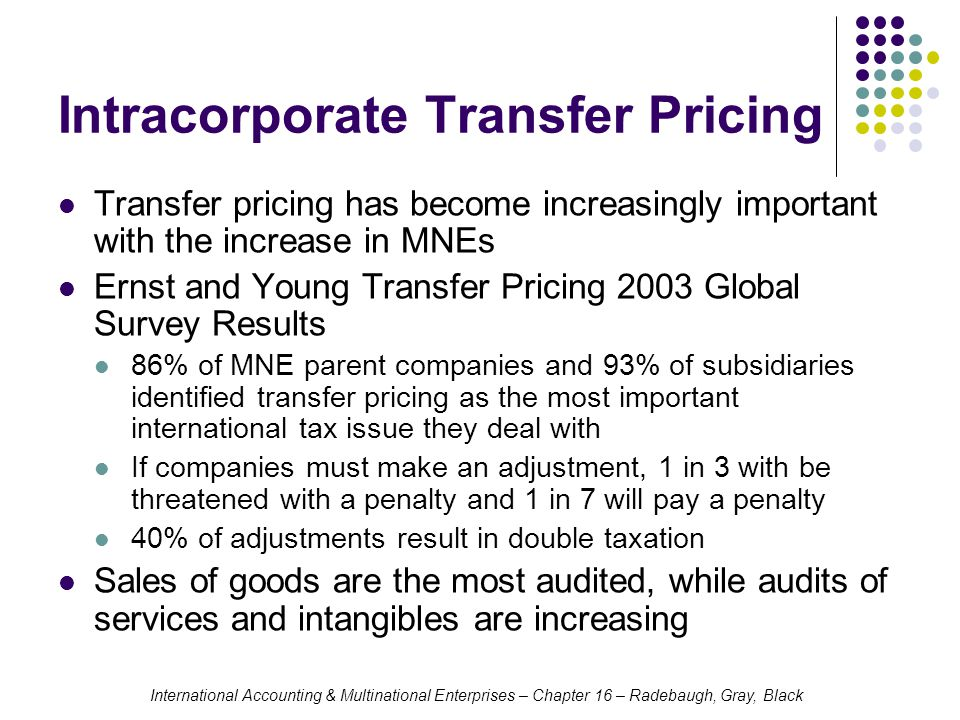 Intracorporate Transfer Pricing