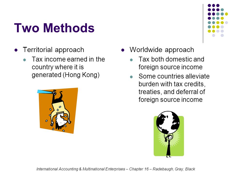 Two Methods Territorial approach Worldwide approach