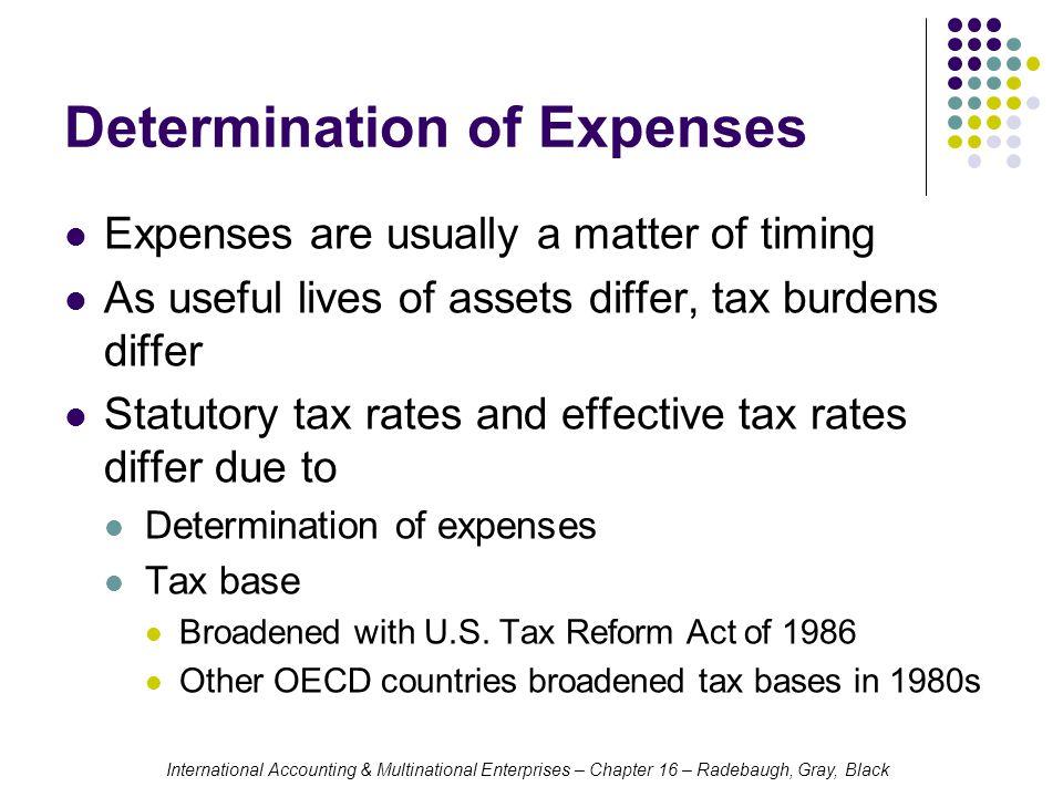 Determination of Expenses