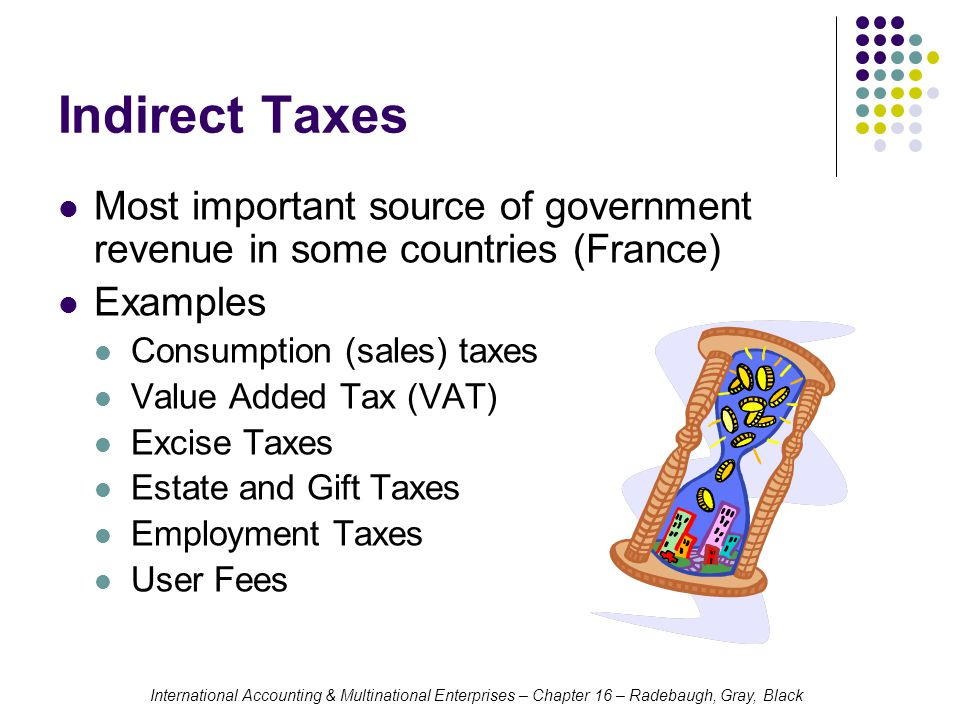 Indirect Taxes Most important source of government revenue in some countries (France) Examples. Consumption (sales) taxes.