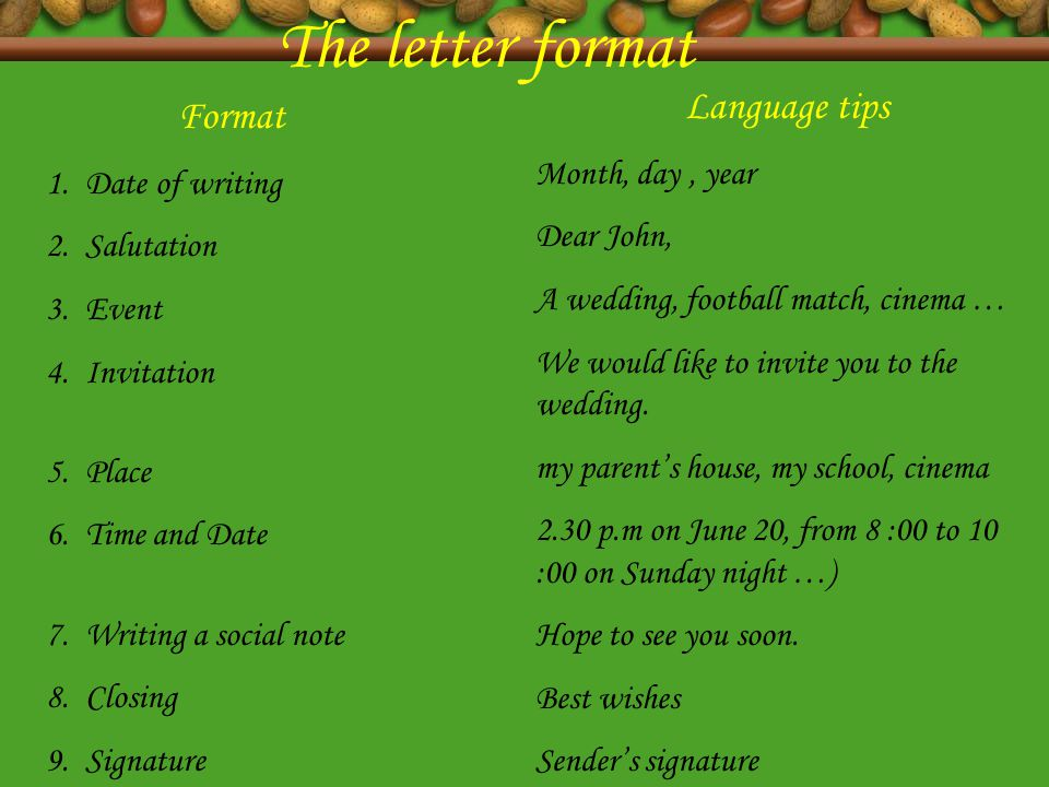 The letter format Language tips Format Month, day , year