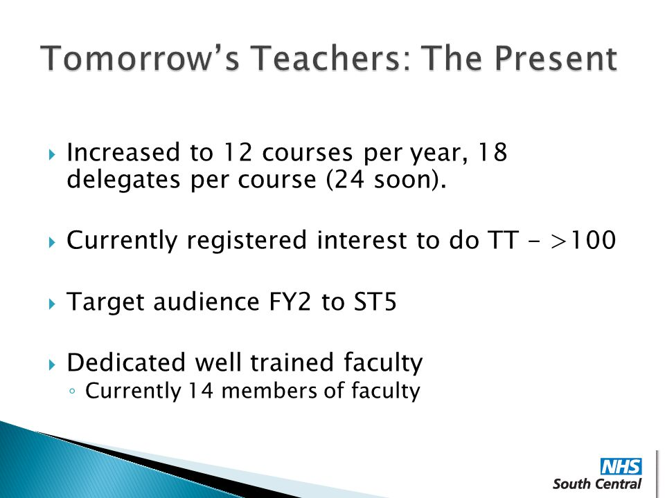 Tomorrow's Teachers: The Present