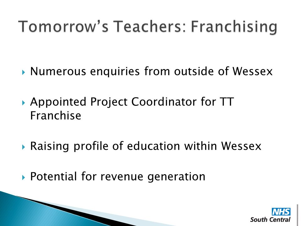Tomorrow's Teachers: Franchising