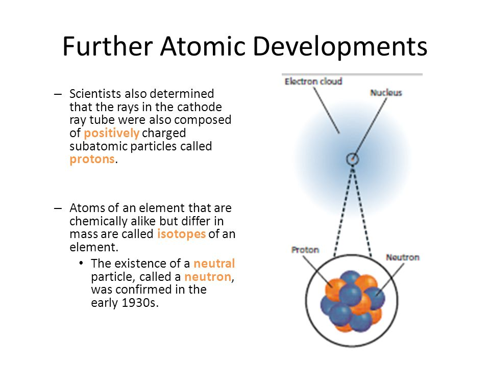 Further Atomic Developments