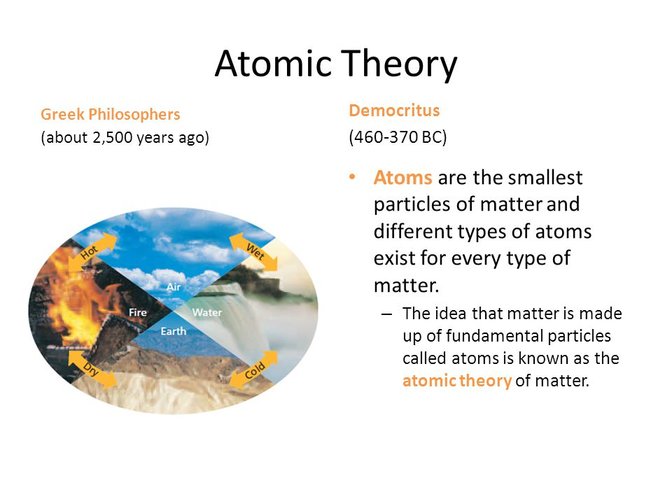 Atomic Theory Democritus. (460-370 BC) Greek Philosophers. (about 2,500 years ago)